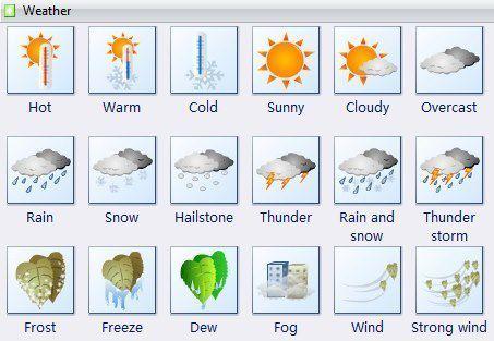 El Tiempo Weather